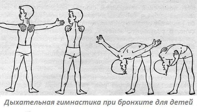 Существует очень много методик проведения гимнастики