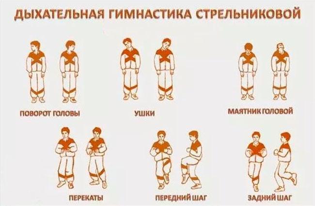 Основные задачи методики